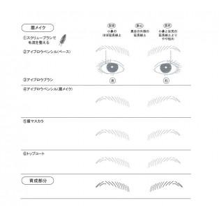 2021年は眉活☆眉メイク方法をアップデートしませんか?