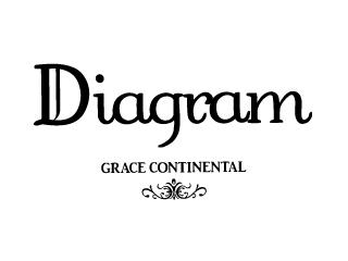 ダイアグラム グレースコンチネンタル