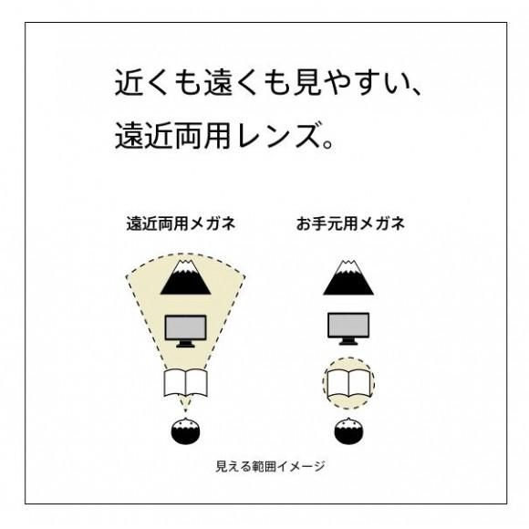 遠近両用を錦糸町パルコ店で作りませんか?-その⑦ルティーナ(UV420編)-