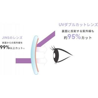 ワンランク上の紫外線対策レンズが新発売!UVダブルカットレンズについて